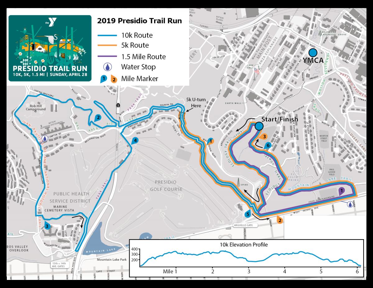 Presidio Trail Run Ymca Sf